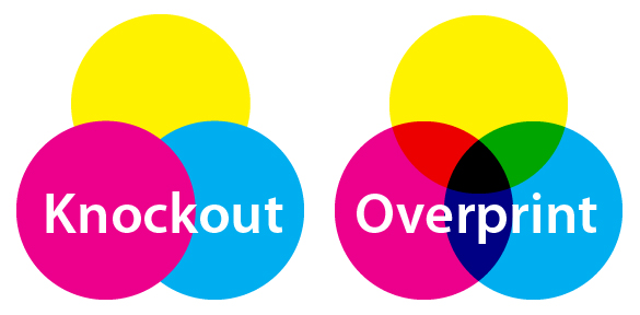 Knockout vs. Overprint